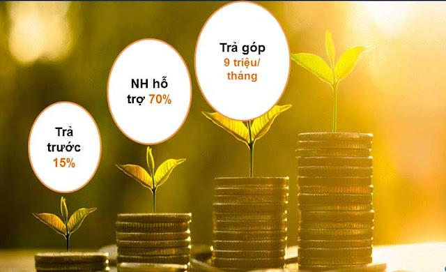 Chính sách thanh toán ưu đãi của căn hộ Sài Gòn Gateway