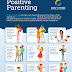5 Infographics every parent needs to see....