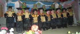 Download Program Mingguan dan Harian RPPM RPPH PAUD TK RA Kurikulum 2013