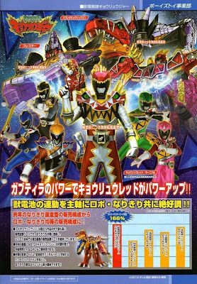 SentaiFive's Tokusatsu Multiverse: New Kyoryuger Pic with ...