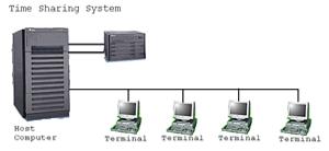 Pengertian Internet atau Definisi Internet