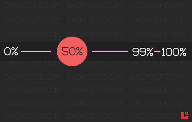 atasi gagal unlock bootloader xiaomi di  Solusi dan cara mengatasi gagal Unlock Bootloader Xiaomi di 50% alasannya yakni pesan Couldn't verify device