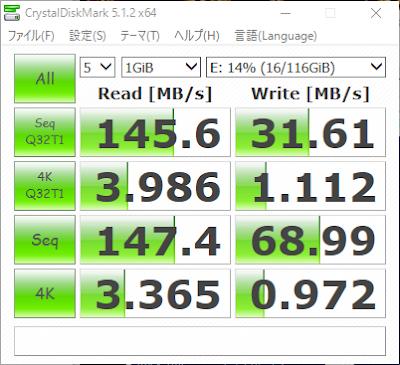 デスクトップPCのUSB3.0ポートでの「Sandisk Ultra Fit」の速度測定結果