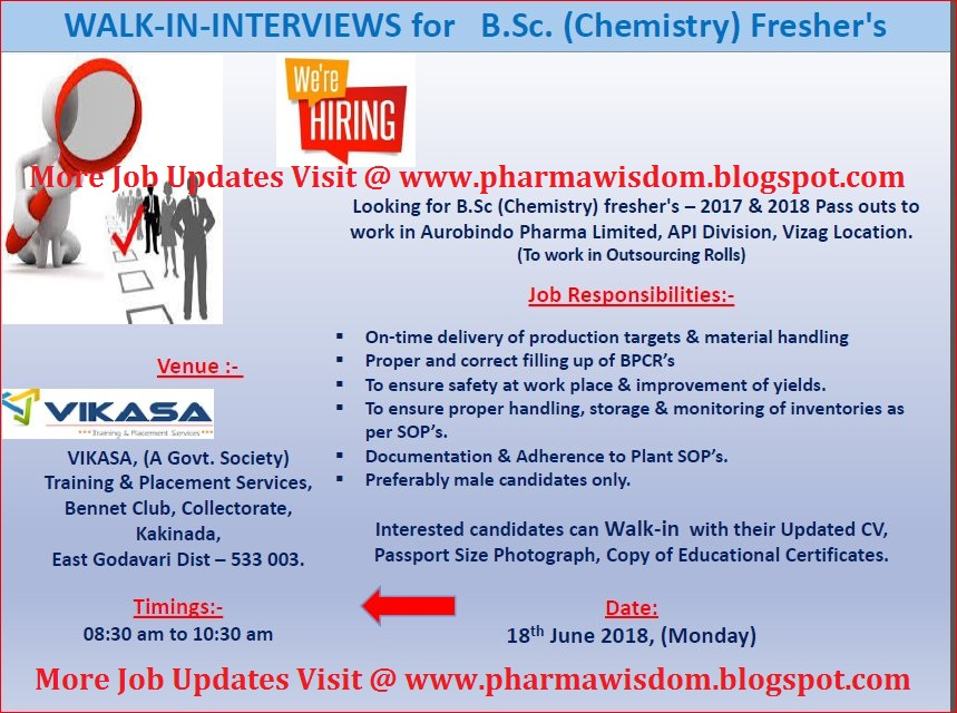 Pharma job interview