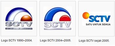 Sejarah Berdirinya SCTV   SCTV (awalnya singkatan dari 'Surabaya Central Televisi'), bermula dari Jl. Darmo Permai, Surabaya, Agustus 1990, siaran SCTV diterima secara terbatas untuk wilayah Gerbang Kertosusila (Gresik, Bangkalan, Mojokerto, Surabaya, Sidoardjo dan Lamongan) yang mengacu pada izin Departemen Penerangan No. 1415/RTF/K/IX/1989 dan SK No. 150/SP/DIR/TV/1990. Satu tahun kemudian, 1991, pancaran siaran SCTV meluas mencapai Pulau Dewata, Bali dan sekitarnya.Sejarah Berdiri Televisi SCTVBaru pada tahun 1993, berbekal SK Menteri Penerangan No 111/1992 SCTV melakukan siaran nasional ke seluruh Indonesia. Untuk mengantisipasi perkembangan industri televisi dan juga dengan mempertimbangkan Jakarta sebagai pusat kekuasaan maupun ekonomi, secara bertahap mulai tahun 1993 sampai dengan 1998, SCTV memindahkan basis operasi siaran nasionalnya dari Surabaya ke Jakarta.  Pada tahun 1999 SCTV melakukan siarannya secara nasional dari Jakarta. Sementara itu, mengantisipasi perkembangan teknologi informasi yang kian mengarah pada konvergensi media SCTV mengembangkan potensi multimedianya dengan meluncurkan situs http://www.liputan6.com, http://www.liputanbola.com Melalui ketiga situs tersebut, SCTV tidak lagi hanya bersentuhan dengan masyarakat Indonesia di wilayah Indonesia, melainkan juga menggapai seluruh dunia. Dalam perkembangan berikutnya, melalui induk perusahaan PT. Surya Citra Media tbk (SCM), SCTV mengembangkan potensi usahanya