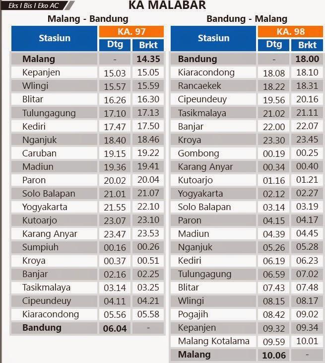 jadwal kereta api dari dan ke malang per 1 juni 2014 memoar anak rh anak negeri blogspot com