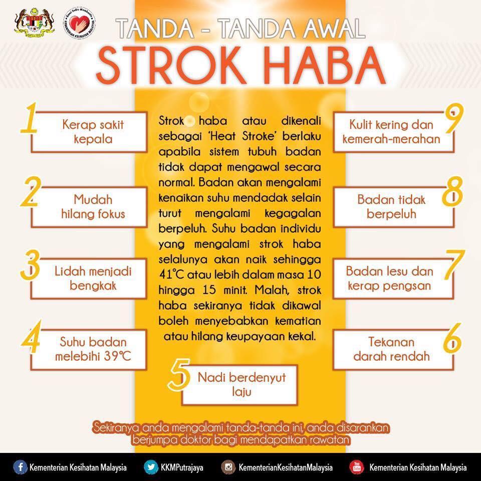 Tanda-Tanda Awal Strok Haba dari Kementerian Kesihatan Malaysia