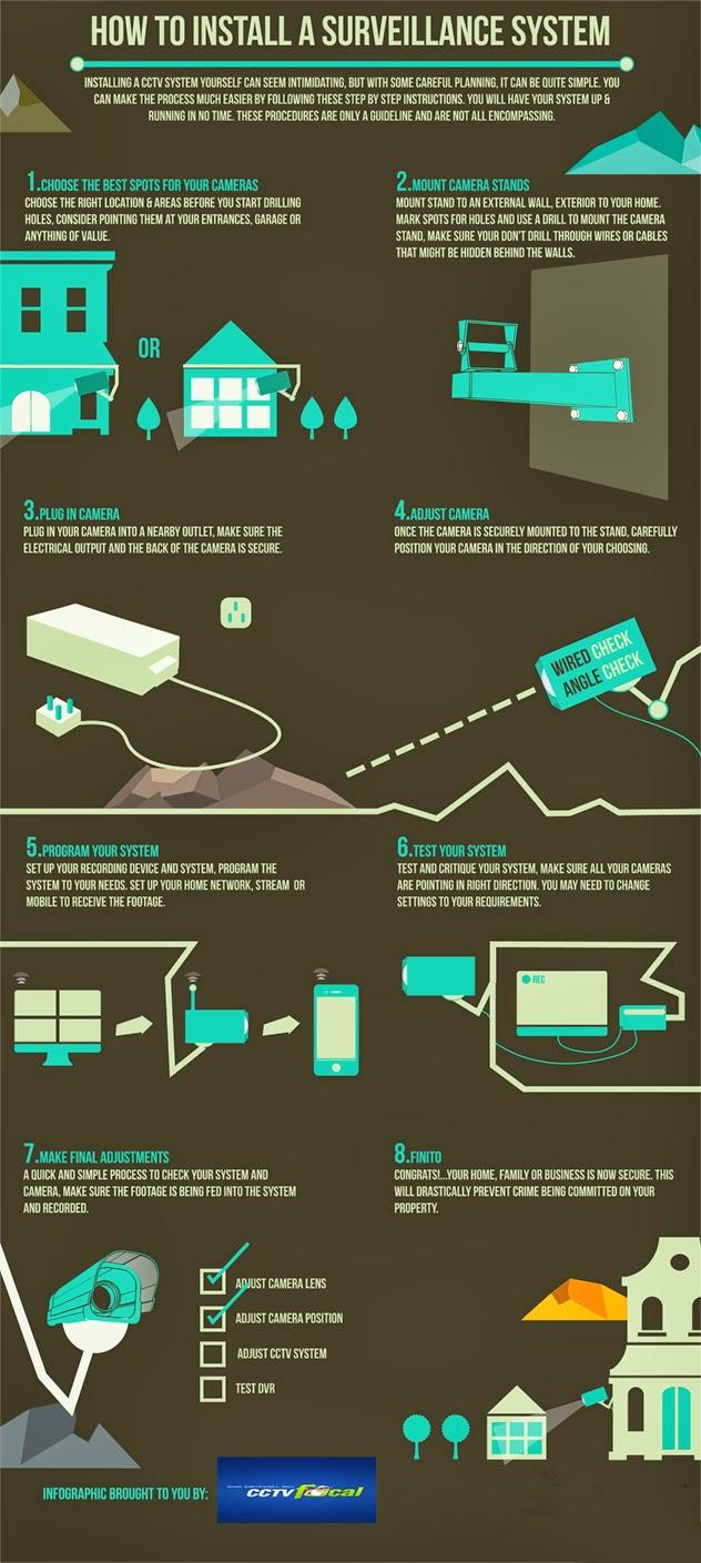 talking security cameras. Black Bedroom Furniture Sets. Home Design Ideas
