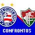 Histórico de Confrontos | Bahia x Fluminense de Feira