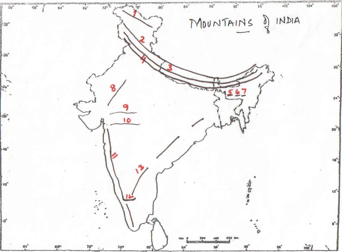 Himalayan Mountains: Passes In Himalayan Mountains