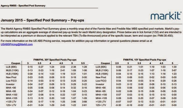 current specified pool payups
