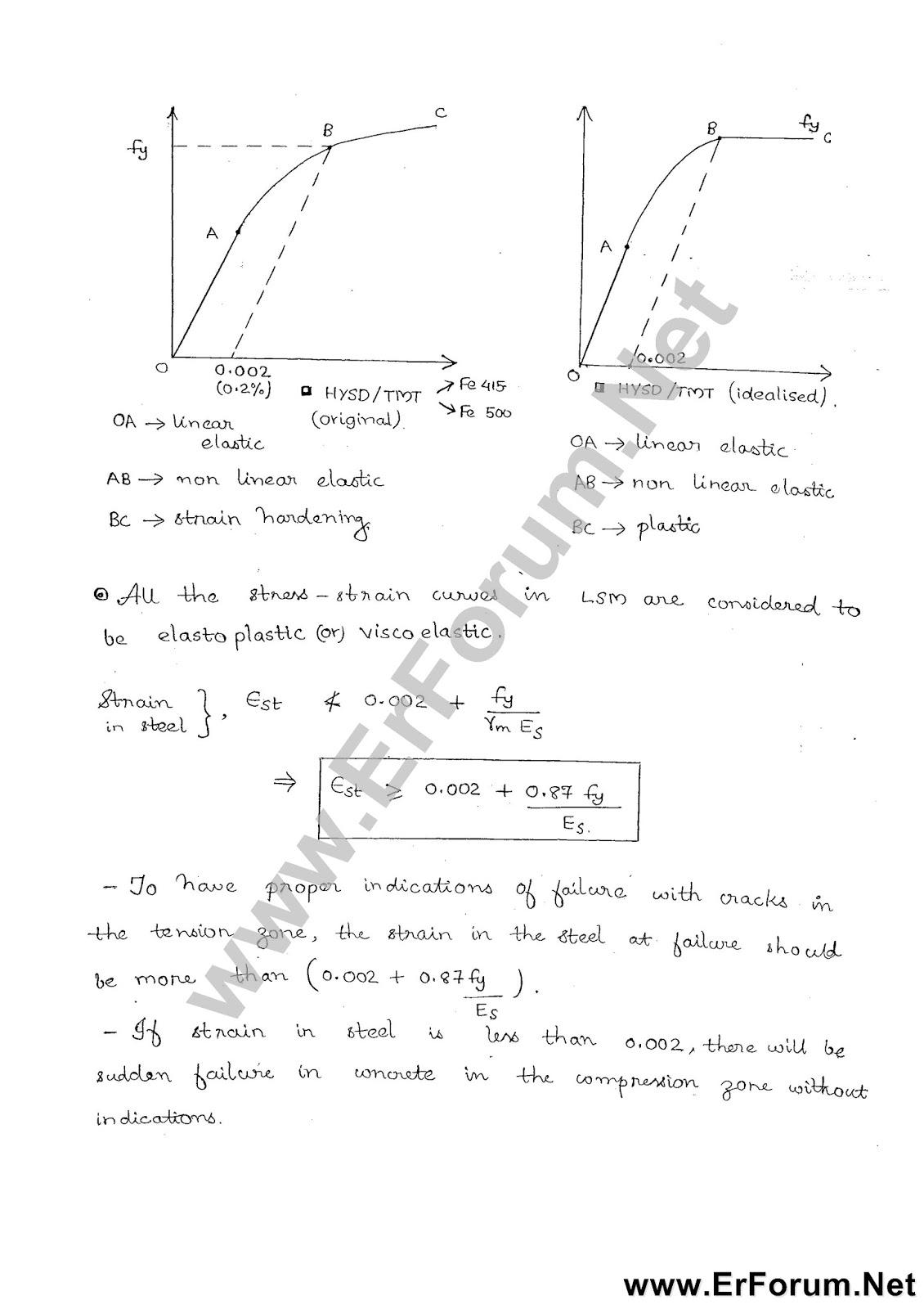 RCC-Notes-4