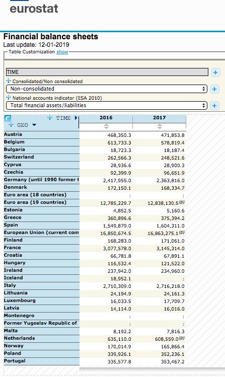 deuda real países de la Unión Europea