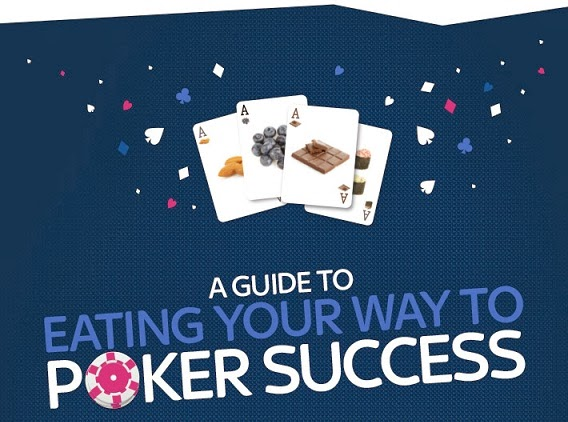 Image: A Guide To Eating Your Way To Poker Success