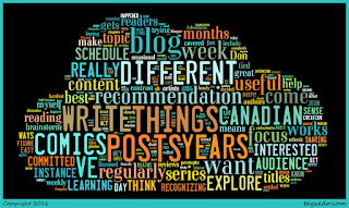 Word cloud of this blog post
