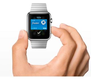 Apple watch wallet app