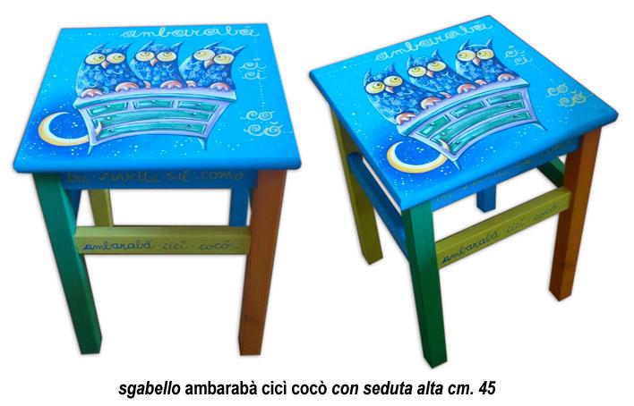 Raffaelladivaio illustrazione e creativit mobili e for Mobili e complementi d arredo