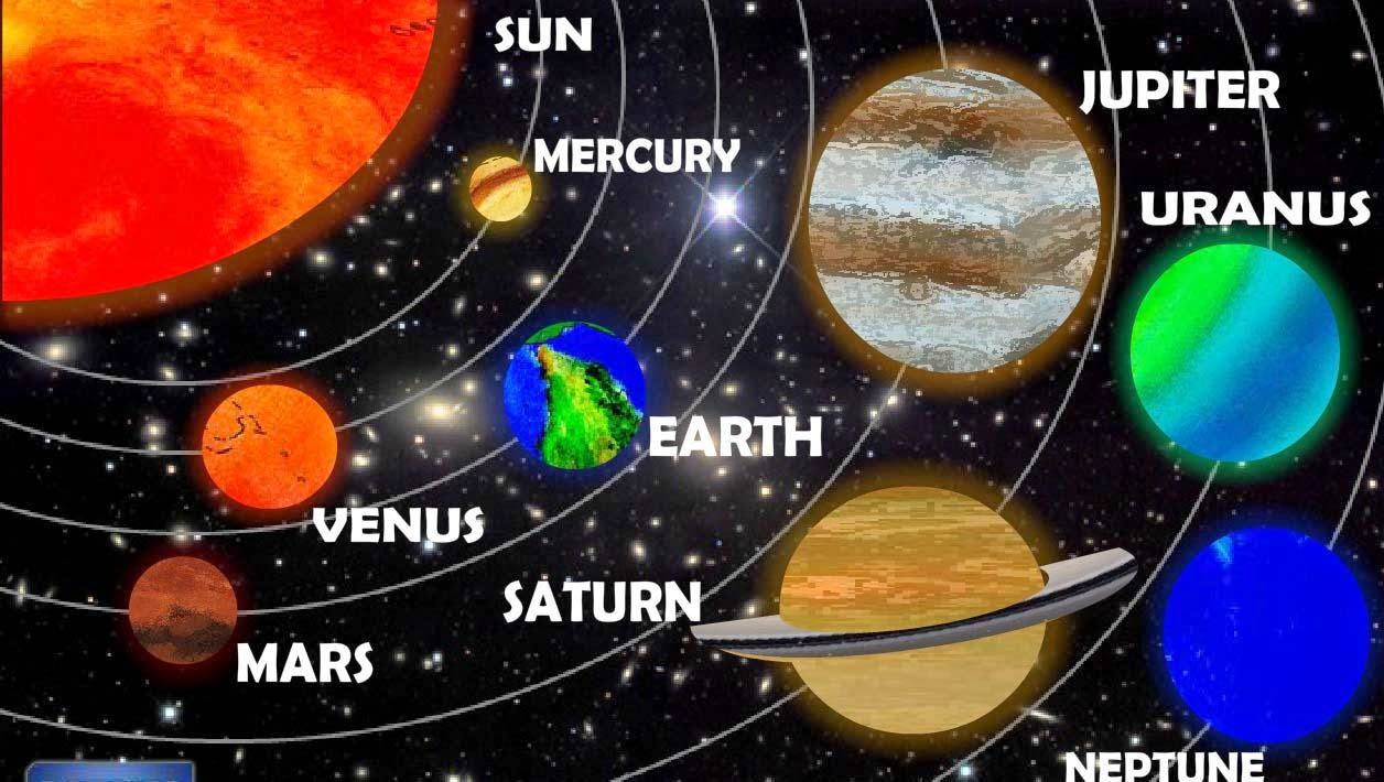 How Many Planets Is There (page 2) - Pics about space