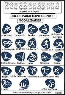 Modalidades dos jogos paralímpicos 2016