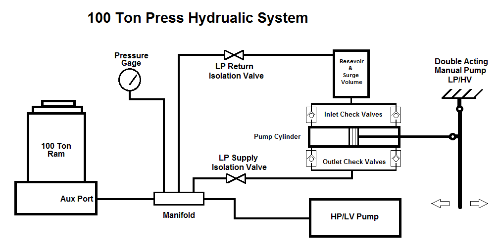 Wiring Diagram For Hydraulics
