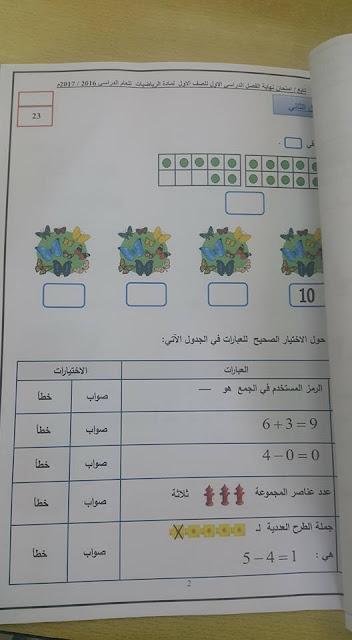 الصف الأول امتحان نهاية الفصل الدراسي الأول امادة الرياضيات للعام الدراسي 2016-2017