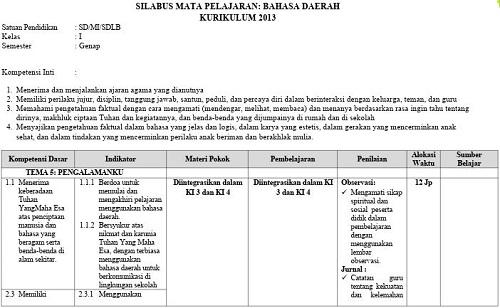 Silabus Bahasa Jawa Kurikulum 2013 Kelas 1 SD/MI Semester 2 Edisi Terbaru
