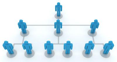 artinya insan tidak bisa hidup sendiri dan membutuhkan dukungan orang lain Pengertian Organisasi | Tujuan, Fungsi, Teori dan Struktur Organisasi