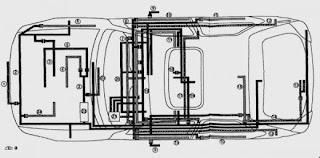dealership design