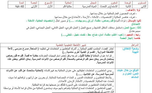 جذاذات الاستماع و التحدث حكاية قلم مرجع في رحاب اللغة العربية المستوى الثاني
