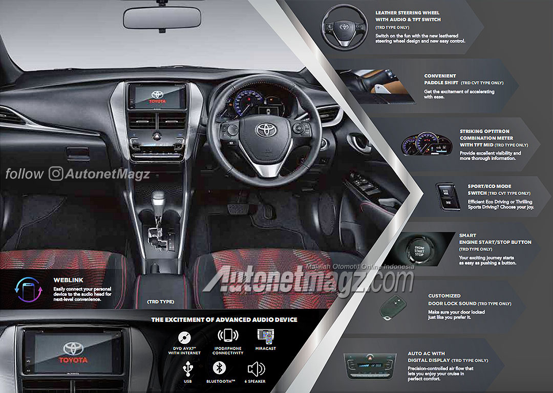 New Yaris Trd Sportivo 2018 Grand Avanza Pertama Toyota Brochure Ms Blog Interior Highlights Of The Include Black Colour Scheme With Contrasting Red Stitching Leather Steering Wheel Optitron Meters