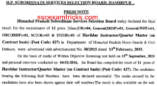 HPSSSB Havildar Instructor Final Result 2016