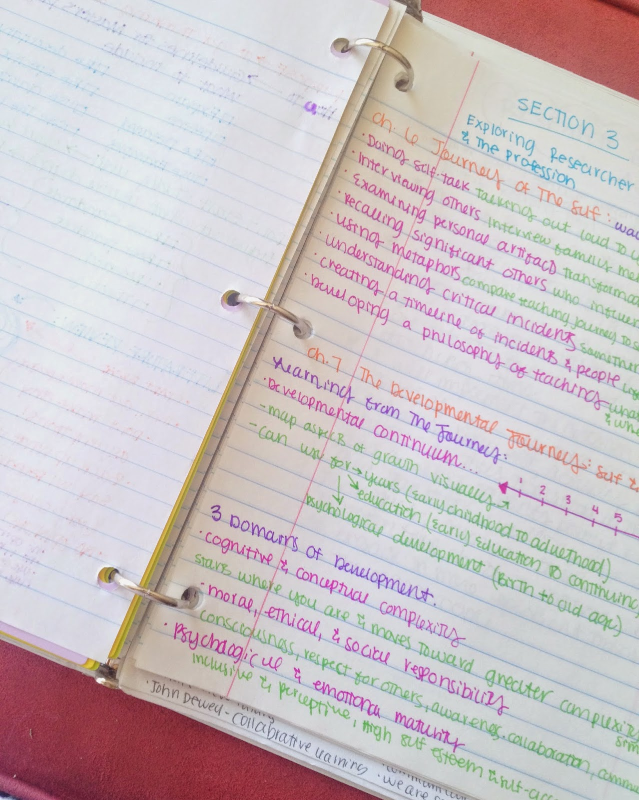 How to Outline College Textbook Readings