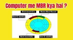 Computer me MBR kya hota hai Aur Kyu hota hai ?