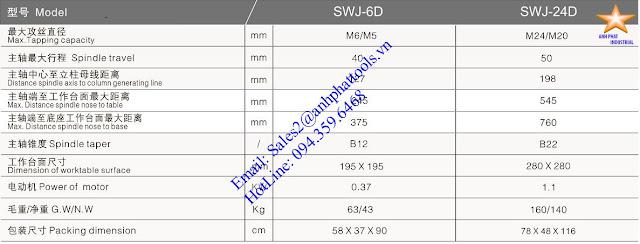 Máy taro 0.37kw - 1.1kw