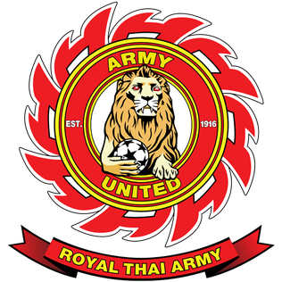 Recent Complete List of Army United Thailand Roster 2017-2018 Players Name Jersey Shirt Numbers Squad 2018/2019/2020