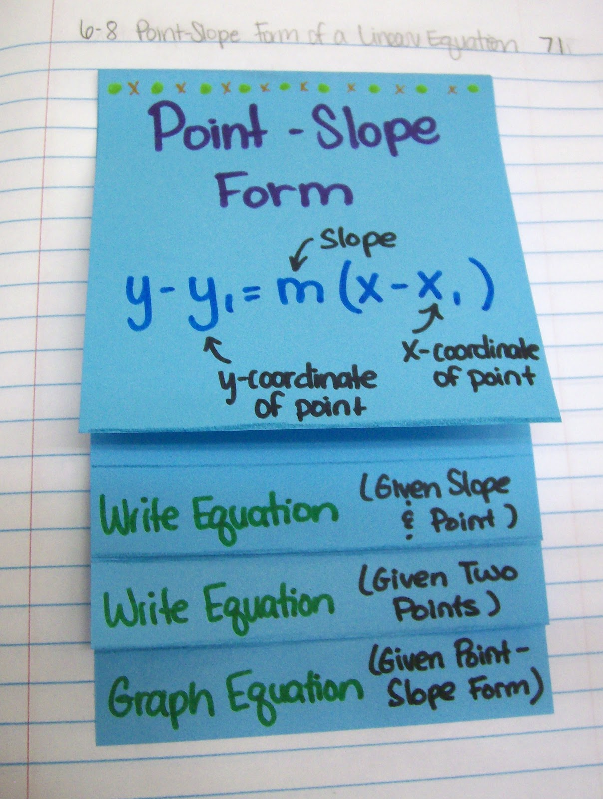 Math love point slope form foldable point slope form of a linear equation foldable falaconquin