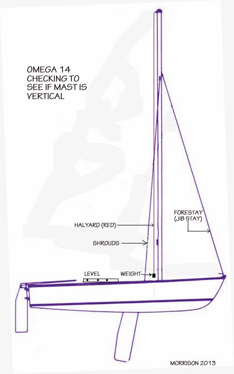 standing rigging diagram 2002 ford taurus belt routing free download oasis dl co omega 14 sailboat at