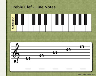 PianoAnne Treble Clef Line Notes
