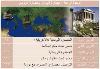 الوحدة الرابعة : حضارة اليونان 1- الحضارة الاغريقية 2- مصر تحت حكم البطالمة 3- الحضارة الرومانية 4- مصر تحت حكم الرومان 5- التواصل الحضارى المصرى مع أوربا