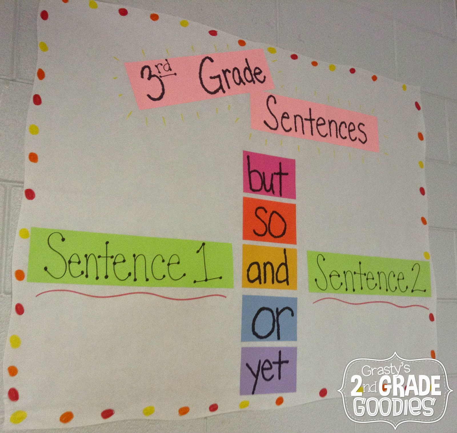 Grasty S 2nd Grade Goo S Writing Compound Sentences Can
