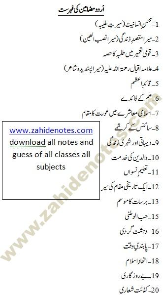 2nd year urdu important essays
