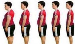 Tata Cara Menurunkan Berat Badan Dengan Metode Sederhana