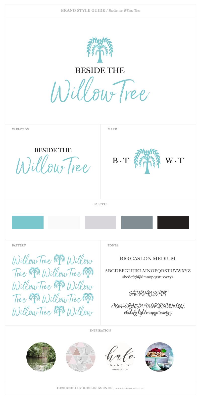 Branding design for my business, Birmingham, UK