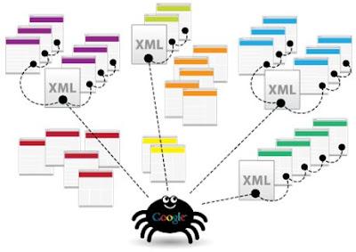 Google web spiders, spider sitemap, google spider