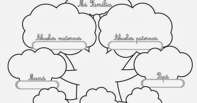 CATALOGO DE RECURSOS TIC´S ÁRBOL GENEALÓGICO