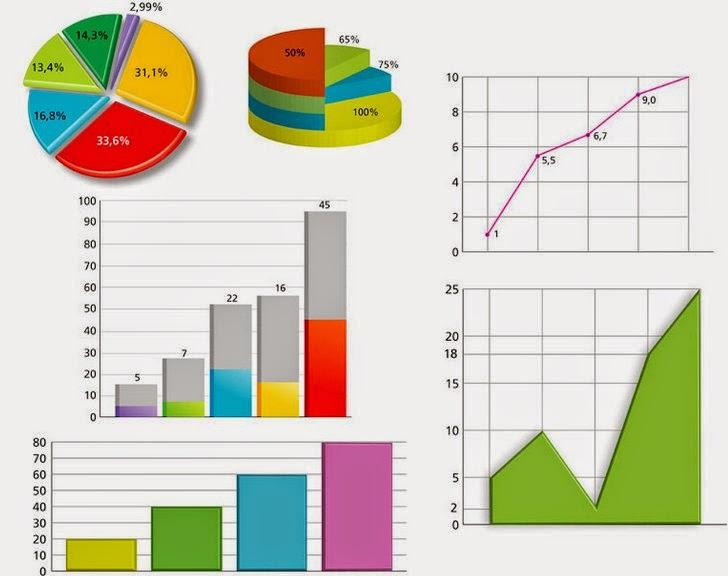Fórmulas no Excel - O que são, para que servem e onde são usadas - Curso online grátis
