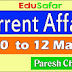 Current Affairs 10 to 12 May 2017 Video