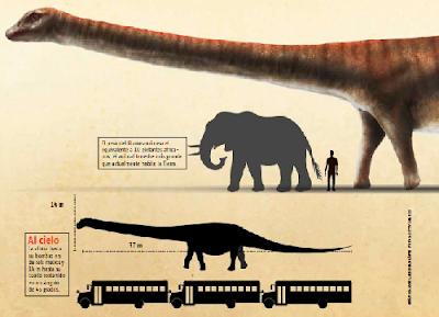 El Titanosaurio , el animal más grande de la Tierra