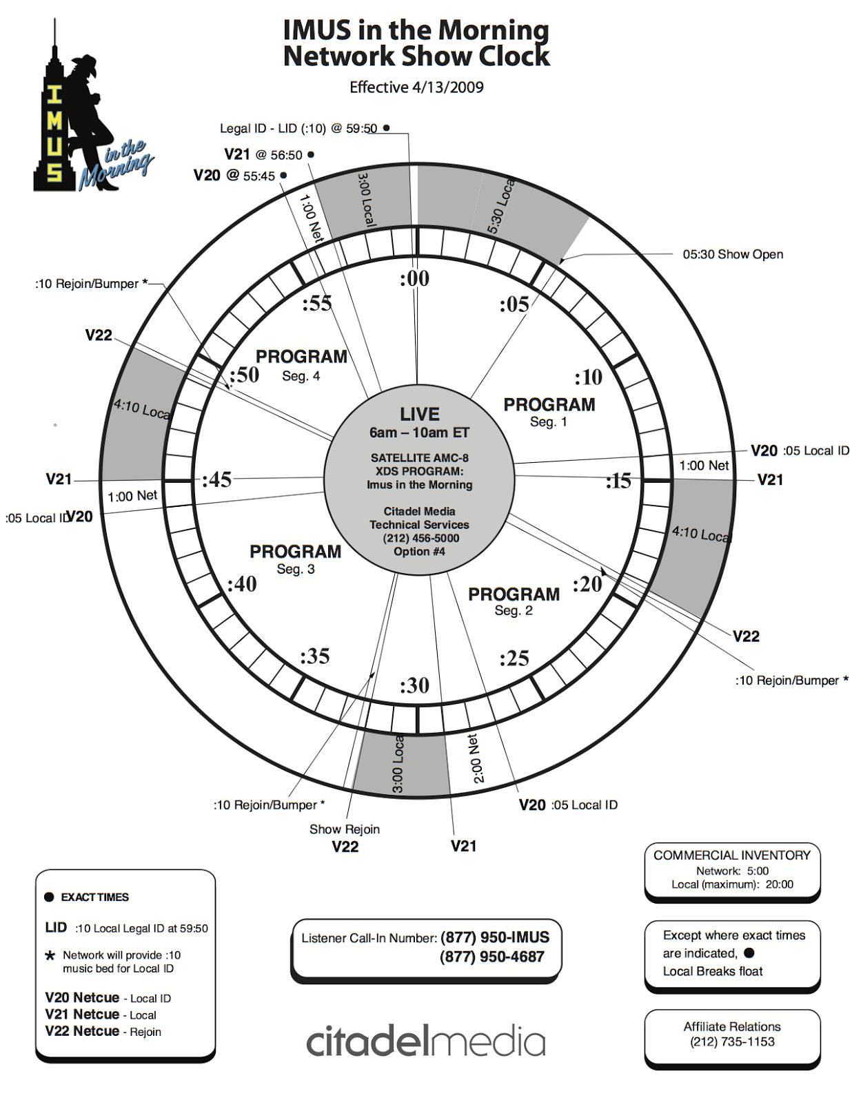 p2g starter wiring diagram headphone wiring diagram, Wiring diagram