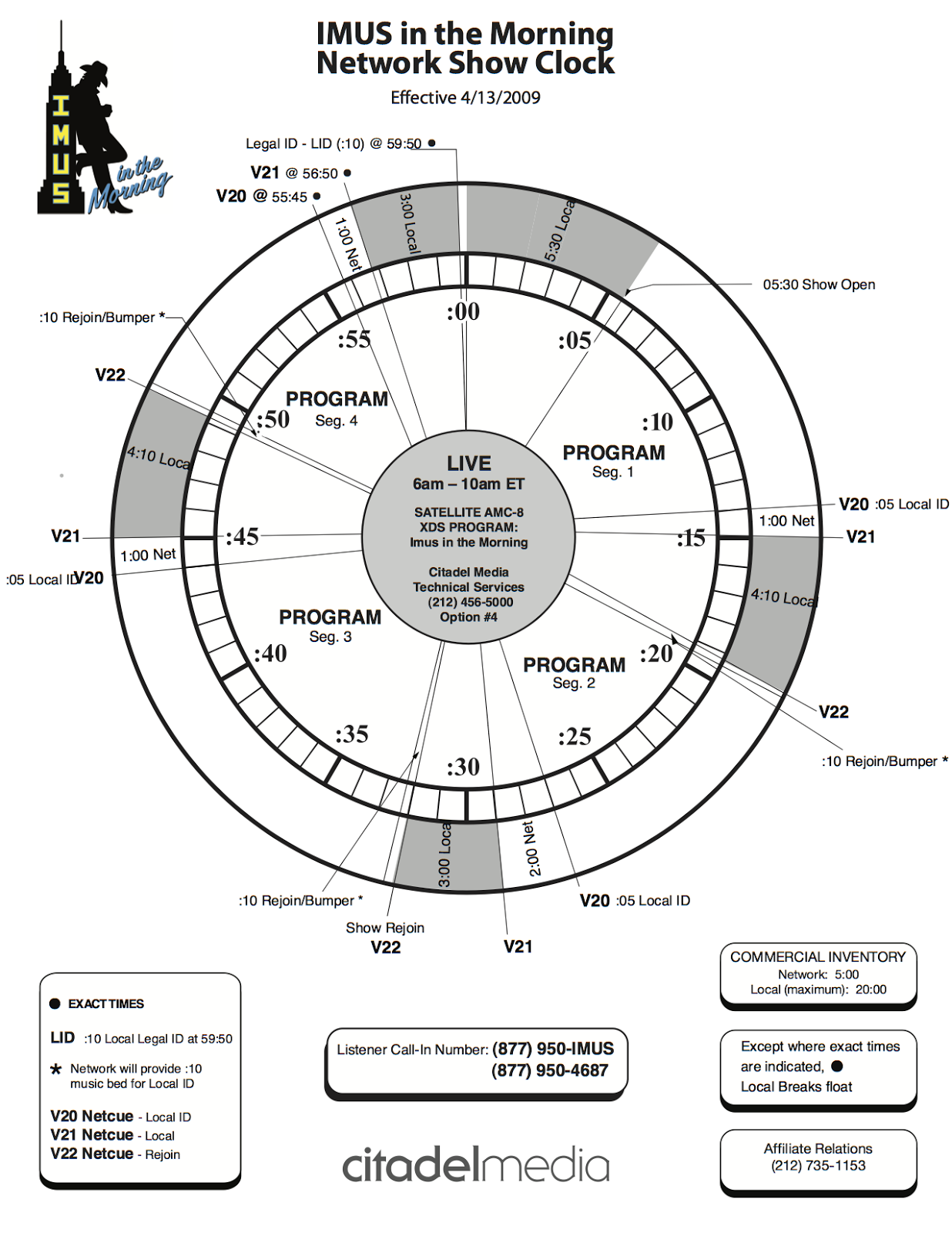 Famous passtime gps wiring diagram pictures schematic diagram and